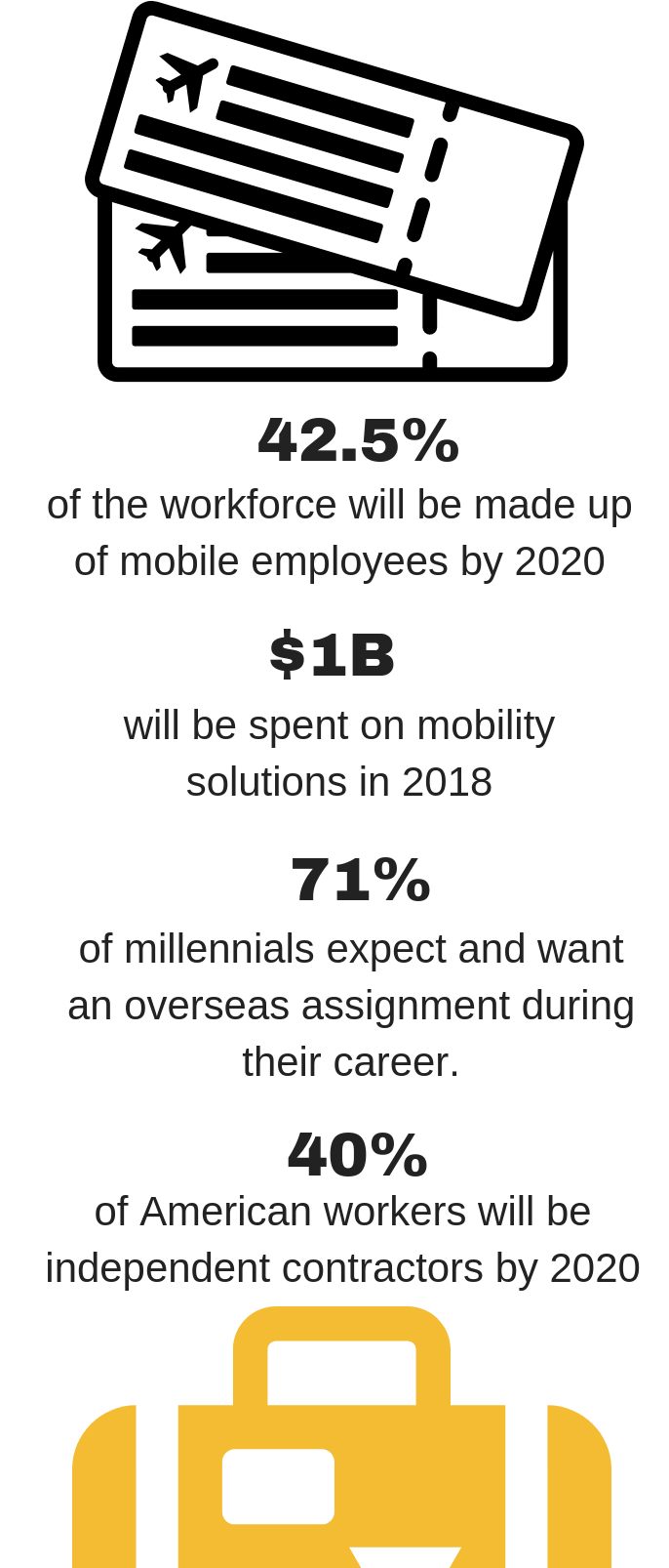 workforce mobility
